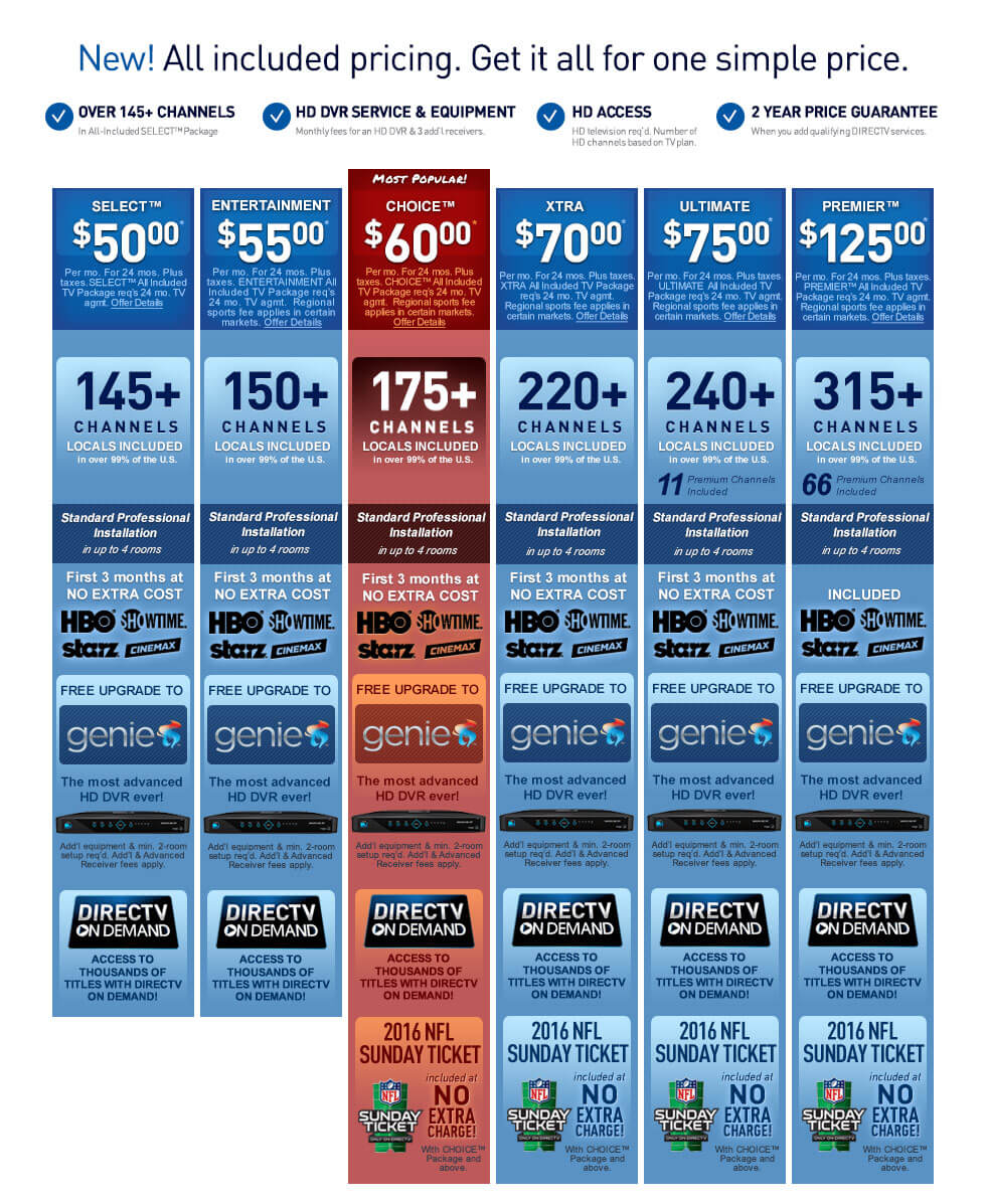 Pricing Grid: DIRECTV Satellite Television Authorized Dealer Granby TV